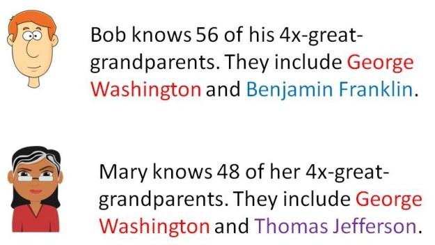 Bob Mary