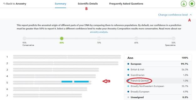 23andMe ethnicity