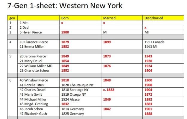7-gen 1-sheet WNY